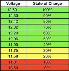 12v Agm Battery Voltage Chart 77 Best Battery Basics Images In 2019 Arduino Projects