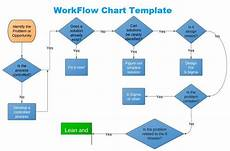 Workflow Chart Template Excel Get Workflow Chart Template In Excel Excel Project