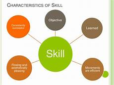 Different Skills Types Of Skill