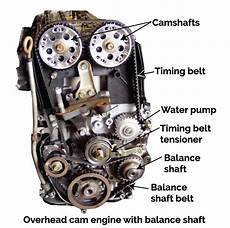 Automotive Camshaft Design What S Involved In Timing Belt Replacement Job Ricks