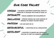 Values Examples Careers Bidwell Henderson