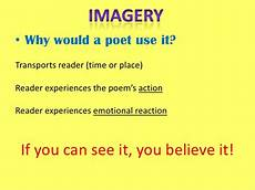 Imagery Poetry An Imagery Poem Analysis And Examples Of Imagery In