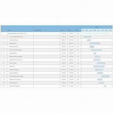 Business Activities Chart Business Preparation Gantt Chart