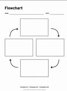 Flow Chart Graphic Organizer Printable Printable Flow Map This Four Box Flow Chart Graphic