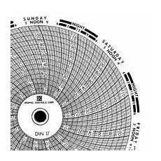 Omega Chart Paper Five Boxes Omega Ct7000c 0 100 24 Circular Chart Paper For