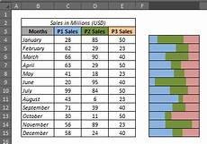 Excel 2013 Stacked Bar Chart How To Create 100 Stacked Bar Chart In Excel