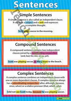 Simple Compound Complex Sentences Complex Sentence Quotes Quotesgram