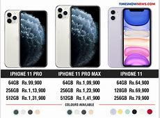 Iphone 11 Pro 256gb India Price ~ Jonesampa