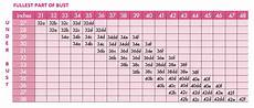 Bra Measurement Chart How To Measure Yourself For A Bra Correctly Her Style Code