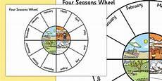 Season Wheel Chart Four Seasons Wheel Australia Seasons Weather Wheel