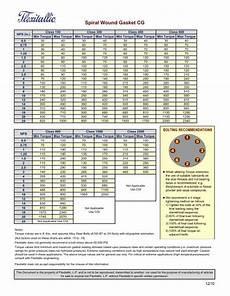 Teflon Gasket Torque Chart Torque Chart Spiral Wound Gaskets