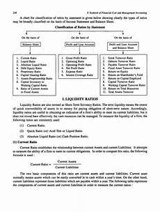 Ratio Analysis Chart Chapter 9 Ratio Analysis121