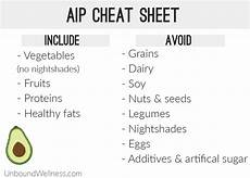 the aip diet what is it and what foods should you eat