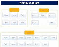 Affinity Diagram Template Free Affinity Diagram Template Mindmapper Mind Map Template