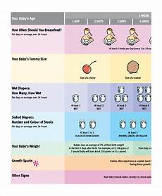 Newborn Chart Development 7 Newborn Baby Growth Chart Templates Free Sample