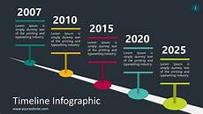 Tim Eline Timeline Infographic Animated Powerpoint Template Youtube