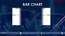 Cara Membaca Chart Forex Cara Membaca Chart Pada Trading Forex Youtube