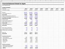 Forecast Income Statement Forecasting Income Statement Amp Interest Expense Wall