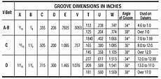 Pulley Dimension Chart V Belt Groove Details Sheave