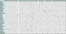 baritone mouthpiece size chart mouthpiece comparison chart sax gourmet