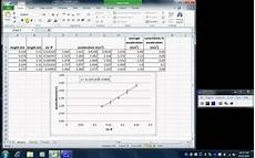 How To Chart Data In Excel Data Analysis With Excel Youtube