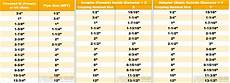 Cam Size Chart Camlock Gasket Size Chart Best Picture Of Chart Anyimage Org