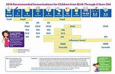 Shot 2 Pt Chart Baby Shots Amp Sleep Plus Comfort Tips And Immunization