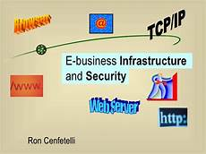 Business Infrastructure E Business Infrastructure And Security