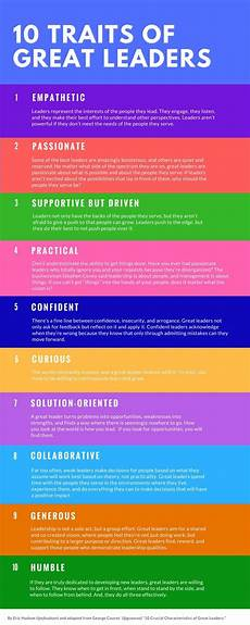 Examples Of A Leader 10 Traits Of Great Workplace Leaders Become A Better