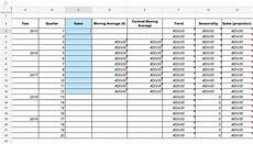 Sales Projections How To Forecast Your Sales Through Simple Calculations