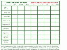 Basketball Possession Chart Template Basketball Shot Chart Downloadable Forms Pictures To Pin