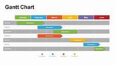 Gantt Chart Powerpoint Mac Gantt Charts Powerpoint Templates Download Now