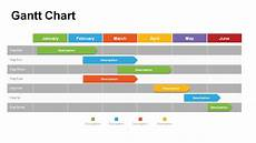 Gantt Chart Presentation Gantt Chart Templates For Data Driven Presentations