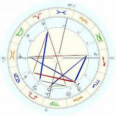 Birth Chart Of Lata Mangeshkar Lata Mangeshkar Horoscope For Birth Date 28 September