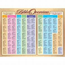 Rose Publishing Charts Wall Chart Bible Overview Laminated Rose Publishing