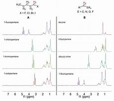 H Nmr Shifts Carbon Nmr Table Of Chemical Shifts Elcho Table