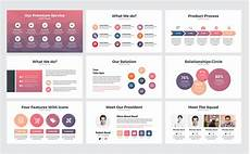 Powerpoint Presentations Template Canva Business Presentation Powerpoint Template 77848