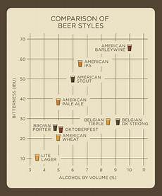 Craft Style Chart Cheat Sheet Infographic Style Chart Home