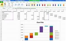 Waterfall Chart Excel Template 12 Waterfall Template Excel 2010 Excel Templates Excel
