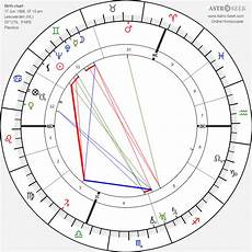 Birth Chart M M C Escher Birth Chart Horoscope Date Of Birth Astro