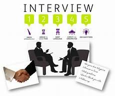 Interview Skills Interview Skills Interview Skills