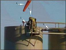 Tank Gauger Gases And Vapors Continue To Pose Hazards On Oil And Gas