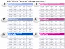Mentor Silicone Implant Size Chart Mentor Breast Implants Calista Medical Gmbh