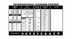 Diamond Quality Chart Diamond Clarity Chart 8 Free Word Pdf Documents
