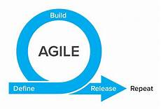 Agile Software Agile Terms Listed And Explained Computer Careers