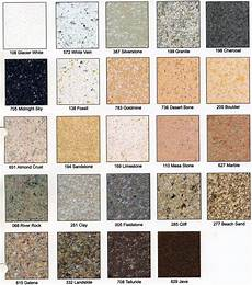 Granite Color Chart Liquid Granite Kitchen