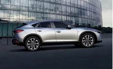 mazda cx 5 2020 facelift mazda cx 5 2020 facelift review ratings specs review