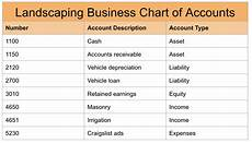 Small Business Chart Of Accounts Example Chart Of Accounts Examples And Tips To Set Your Finance