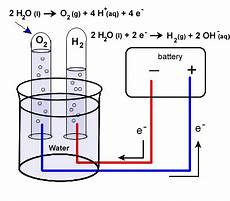 Chemical Equation For Water Chemistry 30 Electrochemistry The Electrolysis Of Water
