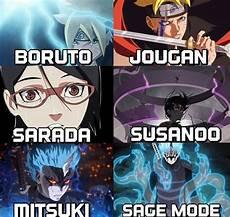 Boruto Family Chart The Generation Naruto Sasuke Sakura Anime Naruto